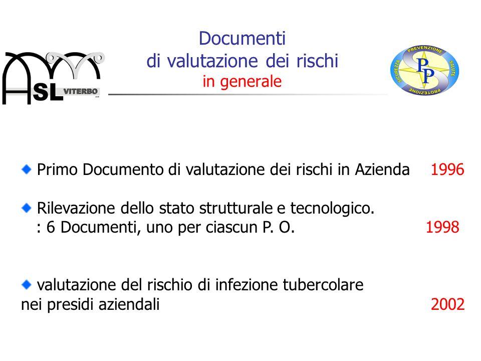Documenti di valutazione dei rischi in generale Primo Documento di valutazione dei rischi in Azienda 1996 Rilevazione dello stato strutturale e tecnol