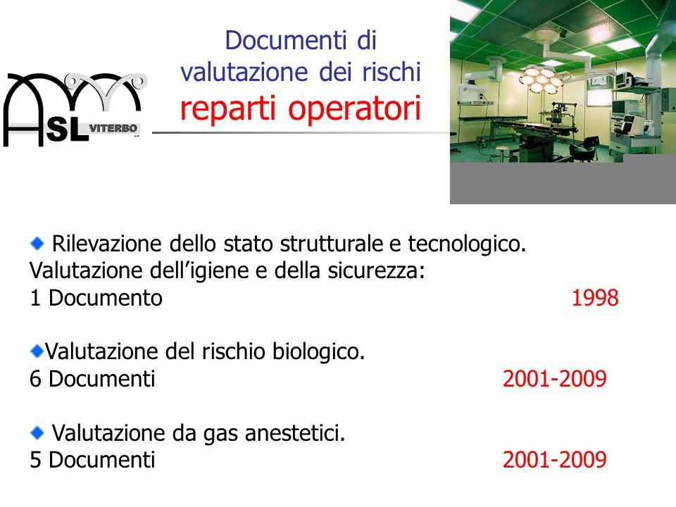 Documenti di valutazione dei rischi reparti operatori Rilevazione dello stato strutturale e tecnologico. Valutazione delligiene e della sicurezza: 1 D
