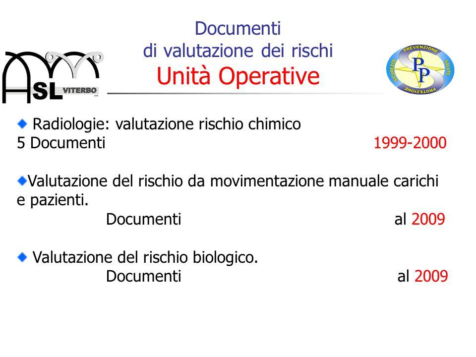 Documenti di valutazione dei rischi Unità Operative Radiologie: valutazione rischio chimico 5 Documenti 1999-2000 Valutazione del rischio da movimenta