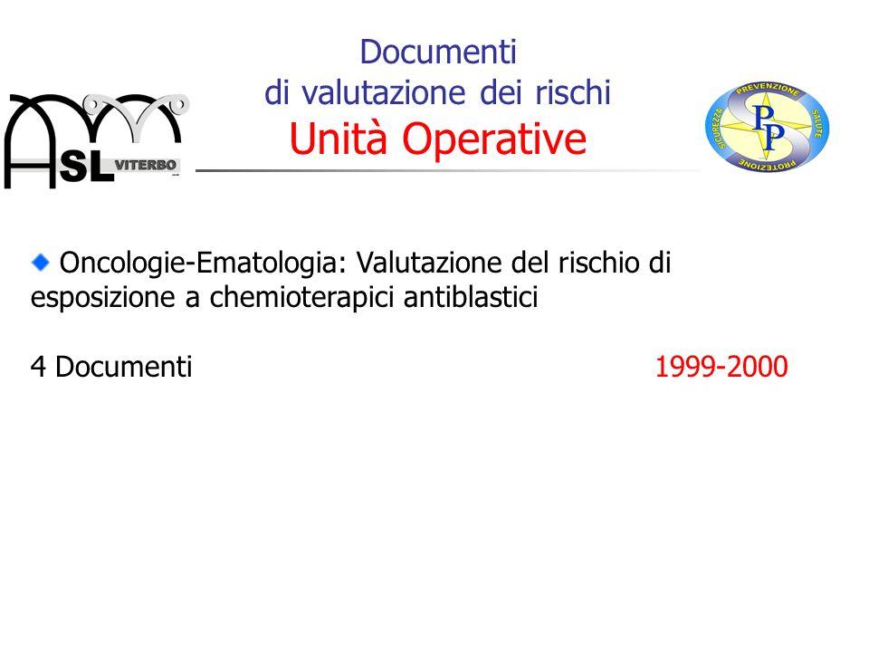 Documenti di valutazione dei rischi Unità Operative Oncologie-Ematologia: Valutazione del rischio di esposizione a chemioterapici antiblastici 4 Docum
