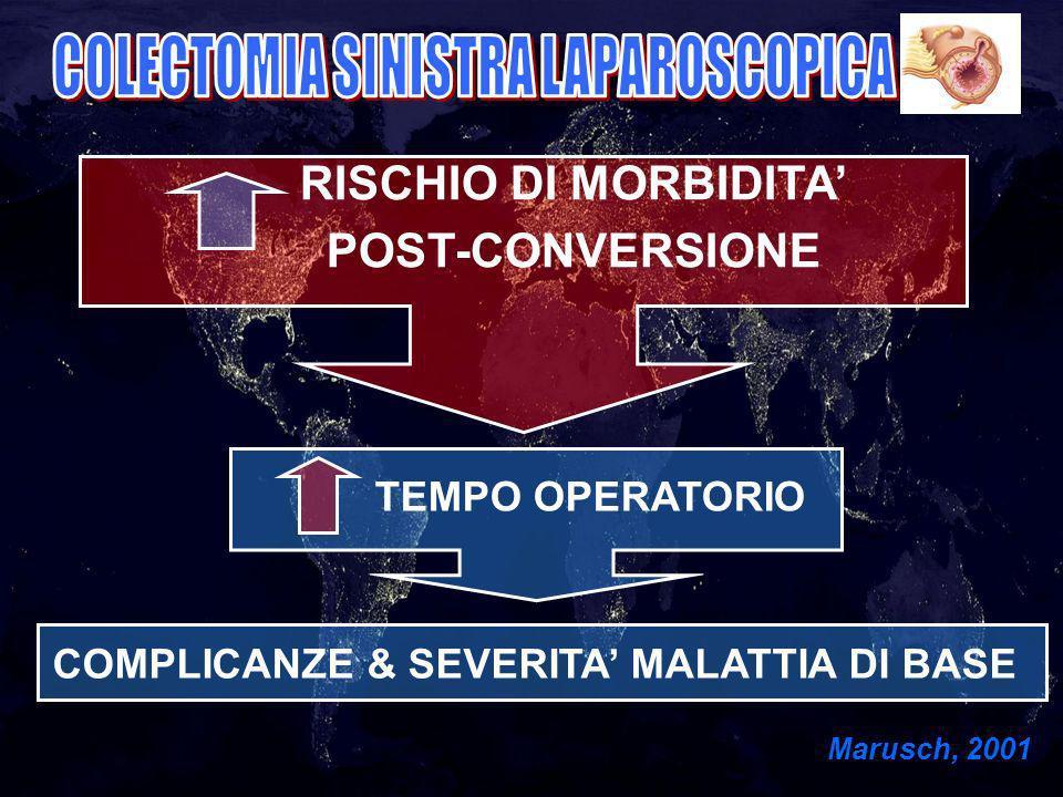RISCHIO DI MORBIDITA POST-CONVERSIONE Marusch, 2001 TEMPO OPERATORIO COMPLICANZE & SEVERITA MALATTIA DI BASE