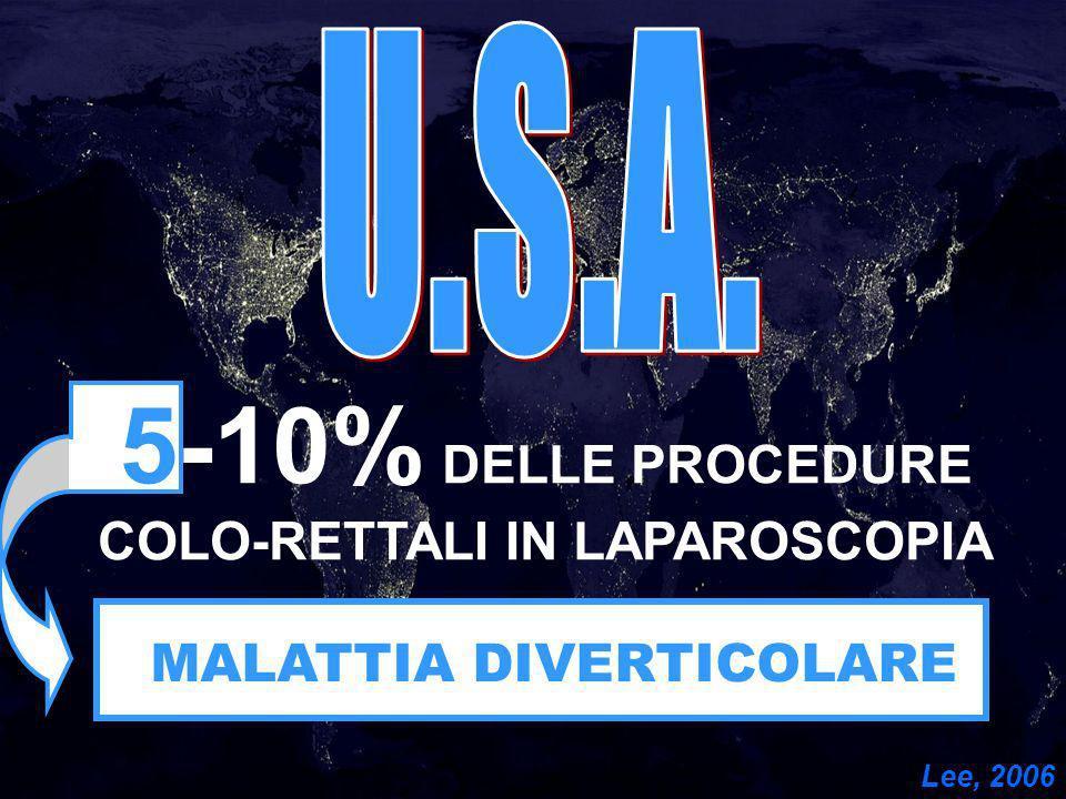5-10% DELLE PROCEDURE COLO-RETTALI IN LAPAROSCOPIA MALATTIA DIVERTICOLARE Lee, 2006