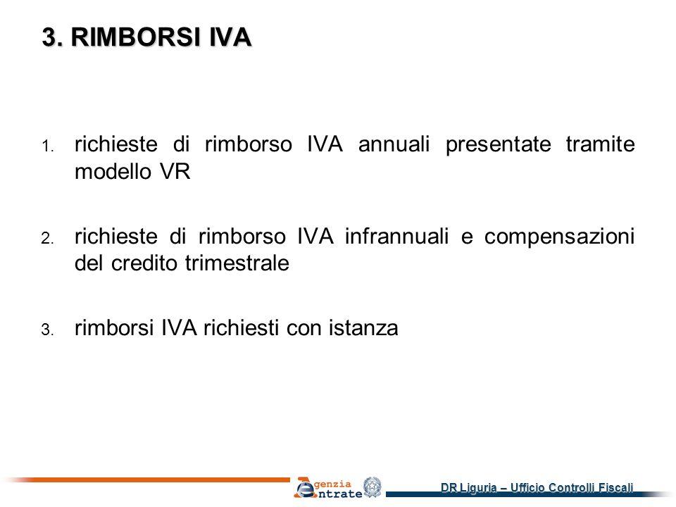 DR Liguria – Ufficio Controlli Fiscali 3.RIMBORSI IVA 1.