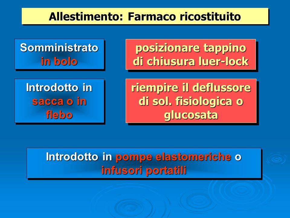 Allestimento: Farmaco ricostituito Introdotto in sacca o in flebo Somministrato in bolo Introdotto in pompe elastomeriche o infusori portatili posizio