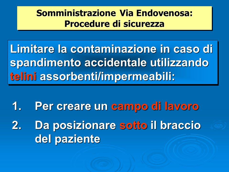 Somministrazione Via Endovenosa: Procedure di sicurezza Limitare la contaminazione in caso di spandimento accidentale utilizzando telini assorbenti/im