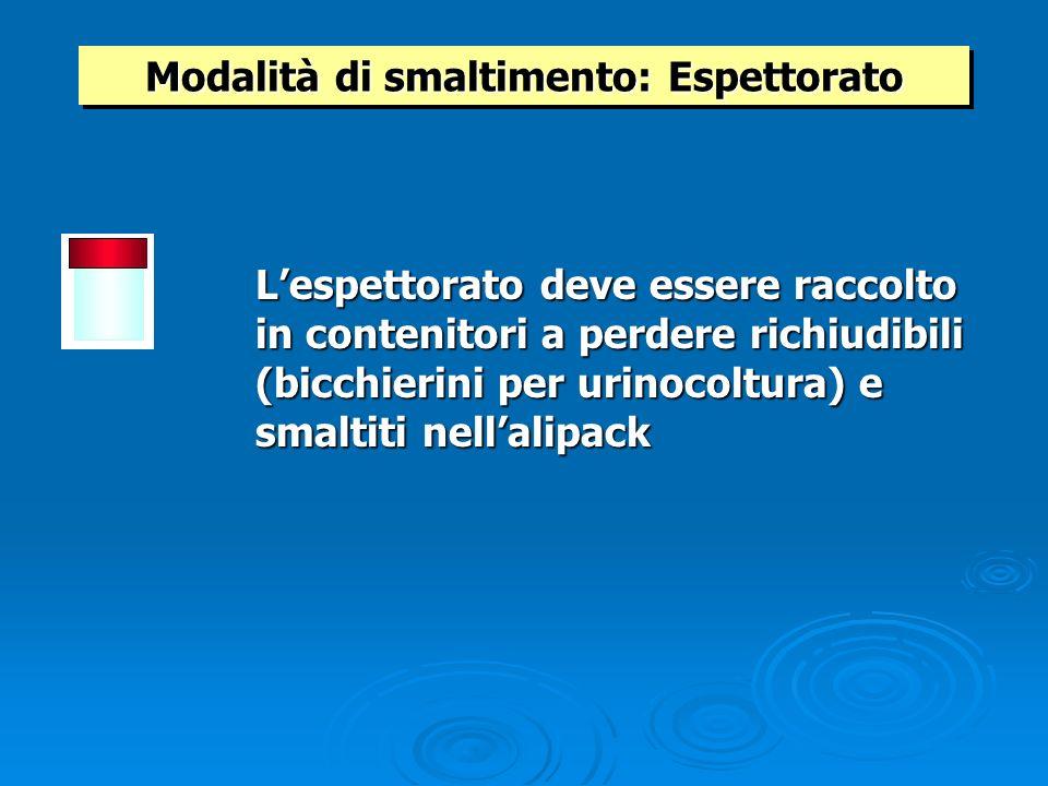 Modalità di smaltimento: Espettorato Lespettorato deve essere raccolto in contenitori a perdere richiudibili (bicchierini per urinocoltura) e smaltiti