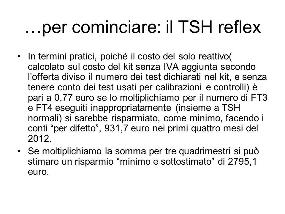 …per cominciare: il TSH reflex In termini pratici, poiché il costo del solo reattivo( calcolato sul costo del kit senza IVA aggiunta secondo lofferta