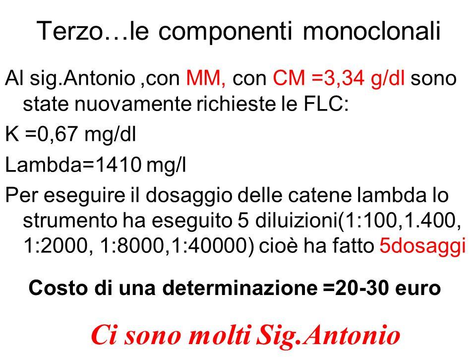 Terzo…le componenti monoclonali Al sig.Antonio,con MM, con CM =3,34 g/dl sono state nuovamente richieste le FLC: K =0,67 mg/dl Lambda=1410 mg/l Per es