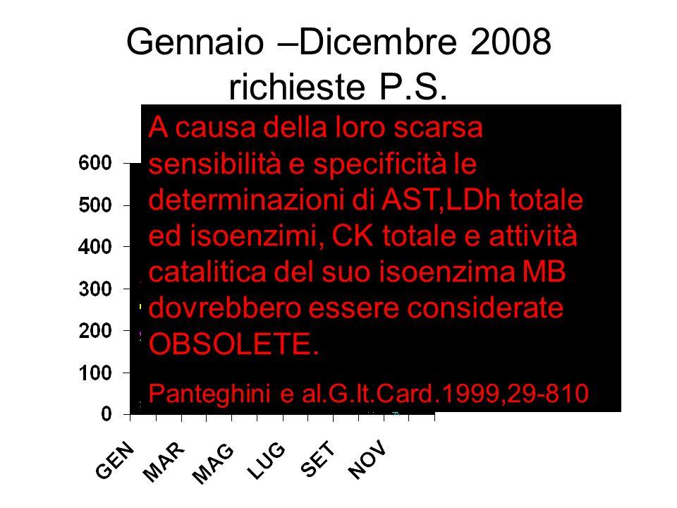 Gennaio –Dicembre 2008 richieste P.S. A causa della loro scarsa sensibilità e specificità le determinazioni di AST,LDh totale ed isoenzimi, CK totale