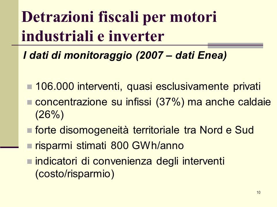 10 Detrazioni fiscali per motori industriali e inverter I dati di monitoraggio (2007 – dati Enea) 106.000 interventi, quasi esclusivamente privati con