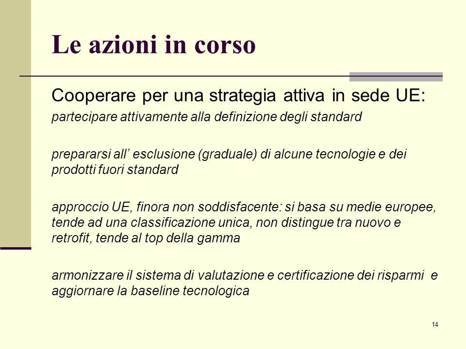 14 Le azioni in corso Cooperare per una strategia attiva in sede UE: partecipare attivamente alla definizione degli standard prepararsi all esclusione