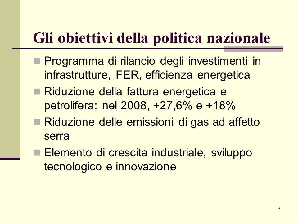 3 Gli obiettivi della politica nazionale Programma di rilancio degli investimenti in infrastrutture, FER, efficienza energetica Riduzione della fattur