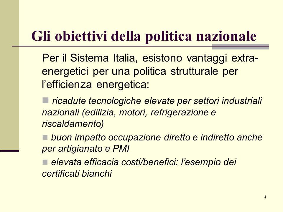 4 Gli obiettivi della politica nazionale Per il Sistema Italia, esistono vantaggi extra- energetici per una politica strutturale per lefficienza energ