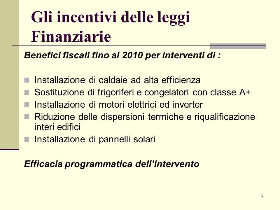 8 Gli incentivi delle leggi Finanziarie Benefici fiscali fino al 2010 per interventi di : Installazione di caldaie ad alta efficienza Sostituzione di