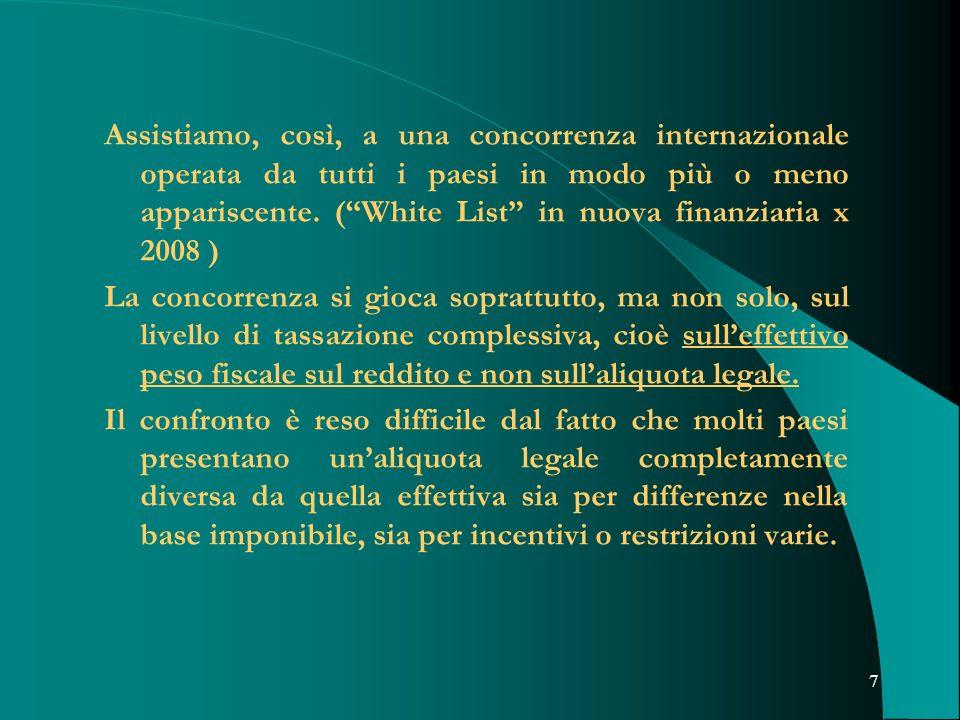 7 Assistiamo, così, a una concorrenza internazionale operata da tutti i paesi in modo più o meno appariscente. (White List in nuova finanziaria x 2008