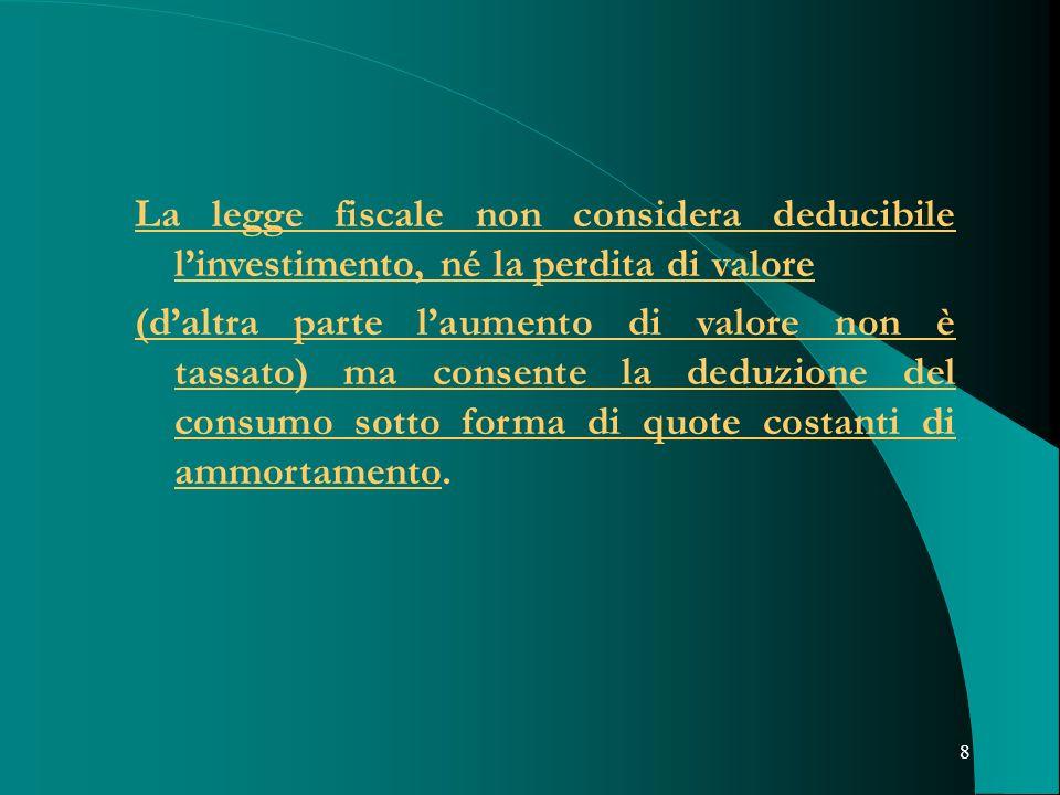 8 La legge fiscale non considera deducibile linvestimento, né la perdita di valore (daltra parte laumento di valore non è tassato) ma consente la dedu