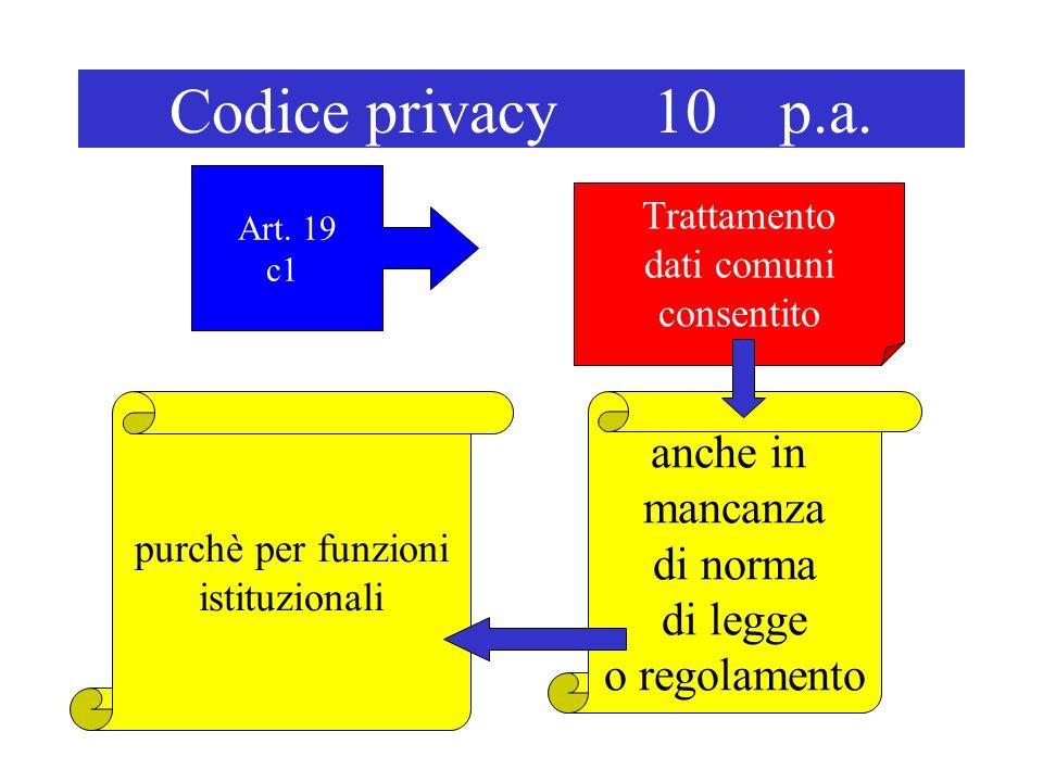 Codice privacy 10 p.a. Trattamento dati comuni consentito anche in mancanza di norma di legge o regolamento purchè per funzioni istituzionali Art. 19