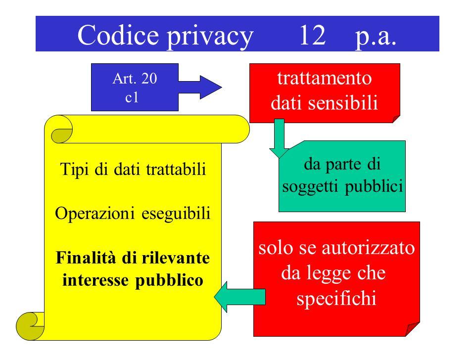 Codice privacy 12 p.a. trattamento dati sensibili Art.
