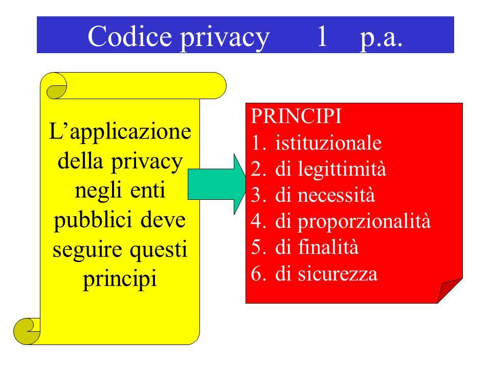 Codice privacy 1 p.a. Lapplicazione della privacy negli enti pubblici deve seguire questi principi PRINCIPI 1.istituzionale 2.di legittimità 3.di nece