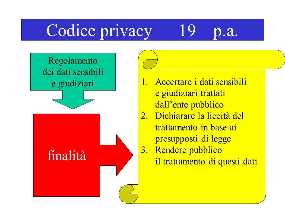 Codice privacy 19 p.a. 1.Accertare i dati sensibili e giudiziari trattati dallente pubblico 2.Dichiarare la liceità del trattamento in base ai presupp
