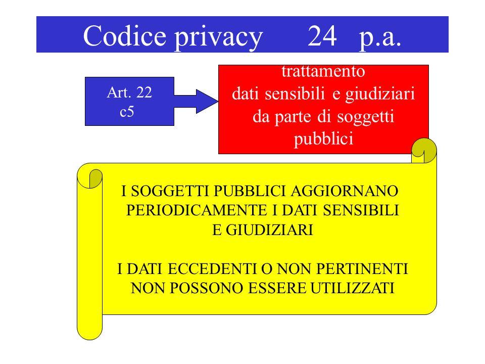 Codice privacy 24 p.a. trattamento dati sensibili e giudiziari da parte di soggetti pubblici Art. 22 c5 I SOGGETTI PUBBLICI AGGIORNANO PERIODICAMENTE