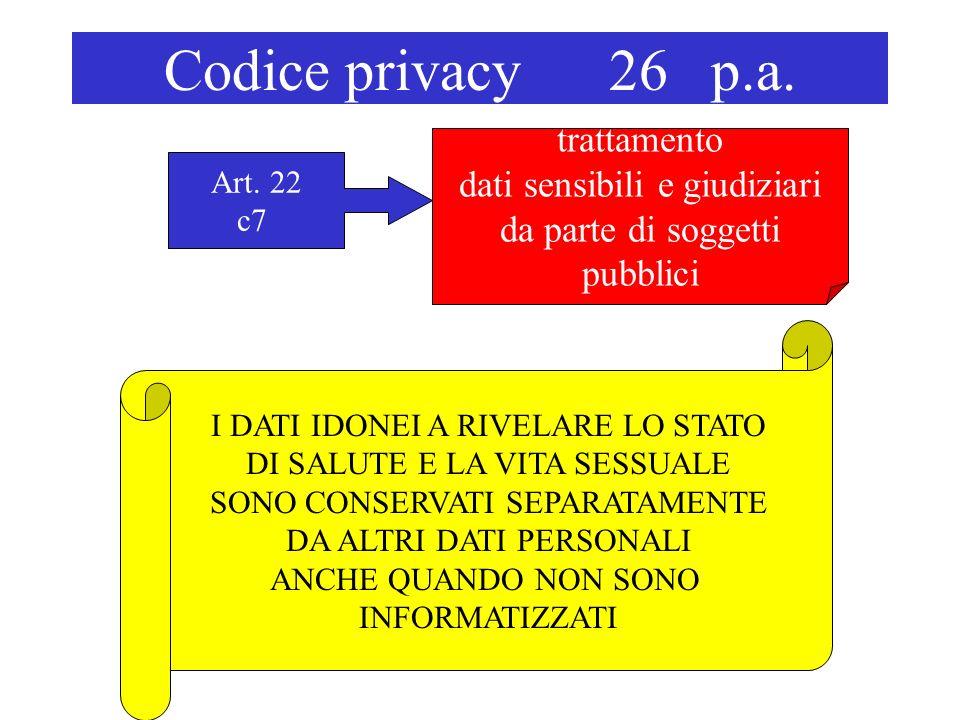 Codice privacy 26 p.a. trattamento dati sensibili e giudiziari da parte di soggetti pubblici Art.