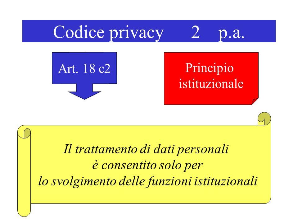 Codice privacy 2 p.a. Art. 18 c2 Il trattamento di dati personali è consentito solo per lo svolgimento delle funzioni istituzionali Principio istituzi