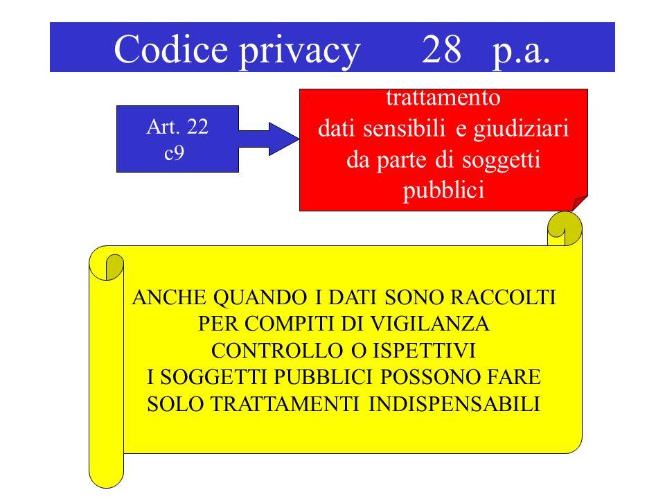 Codice privacy 28 p.a. trattamento dati sensibili e giudiziari da parte di soggetti pubblici Art.