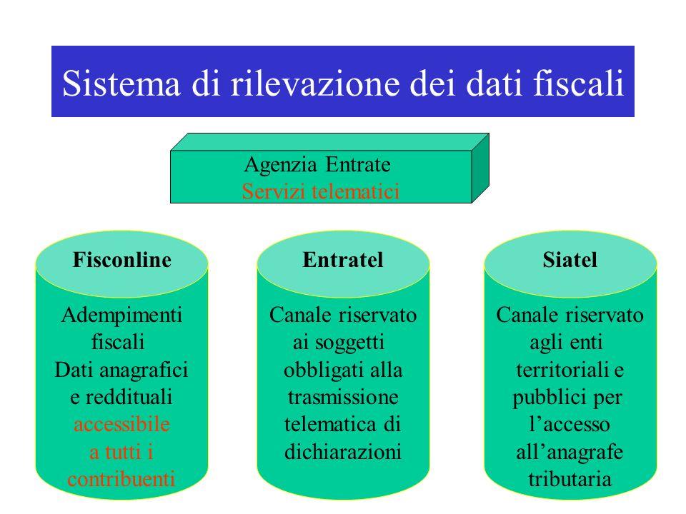 Sistema di rilevazione dei dati fiscali Agenzia Entrate Servizi telematici Fisconline Adempimenti fiscali Dati anagrafici e reddituali accessibile a t