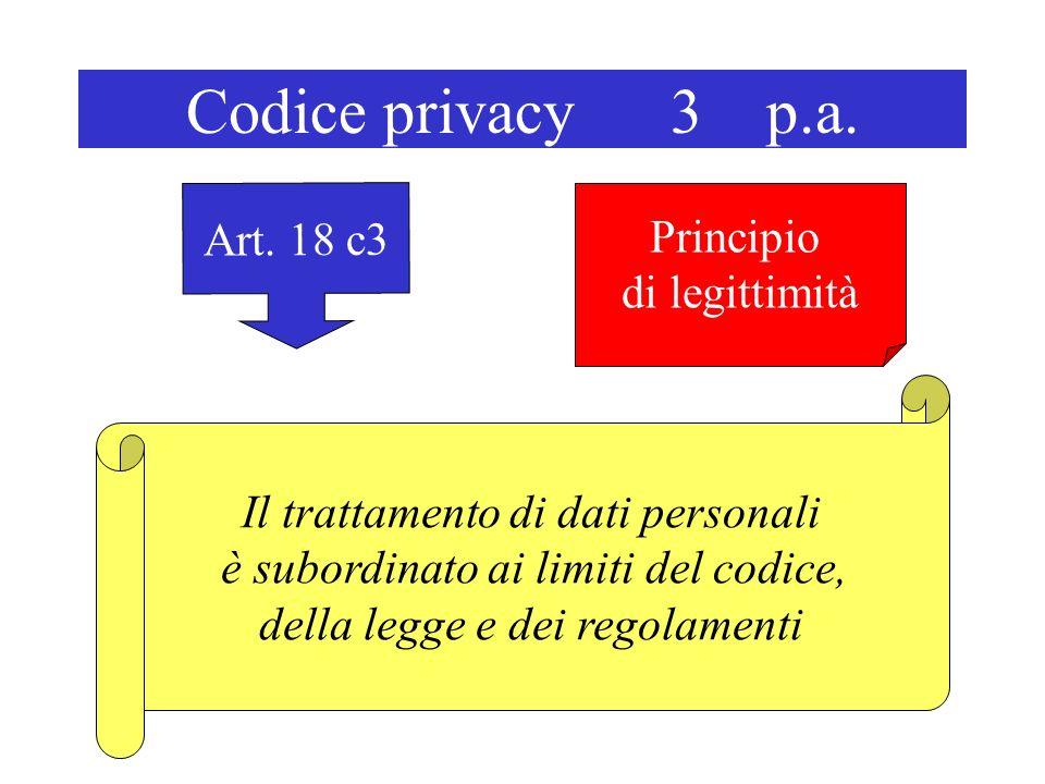 Codice privacy 3 p.a. Art. 18 c3 Il trattamento di dati personali è subordinato ai limiti del codice, della legge e dei regolamenti Principio di legit