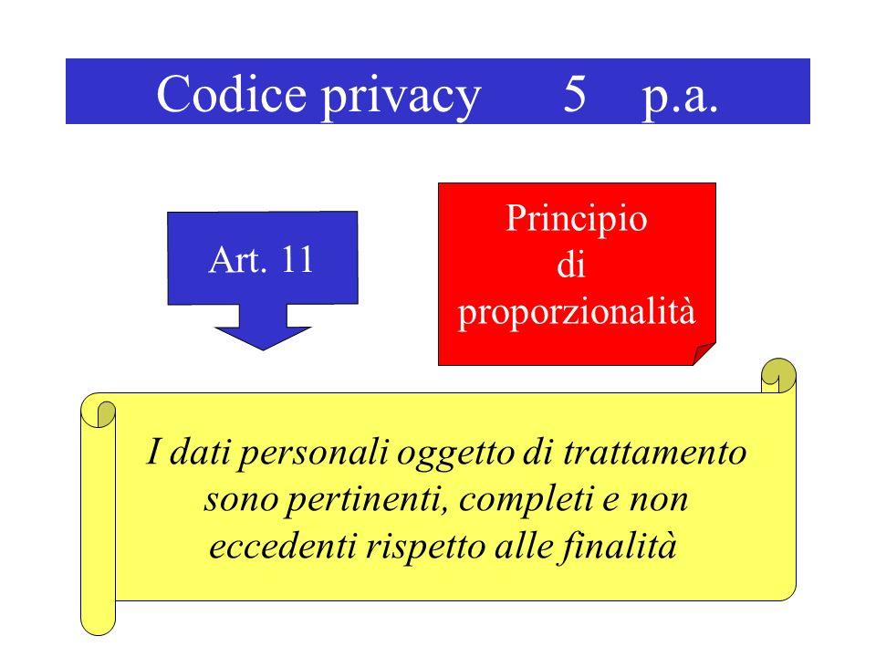 Codice privacy 5 p.a. Art. 11 I dati personali oggetto di trattamento sono pertinenti, completi e non eccedenti rispetto alle finalità Principio di pr