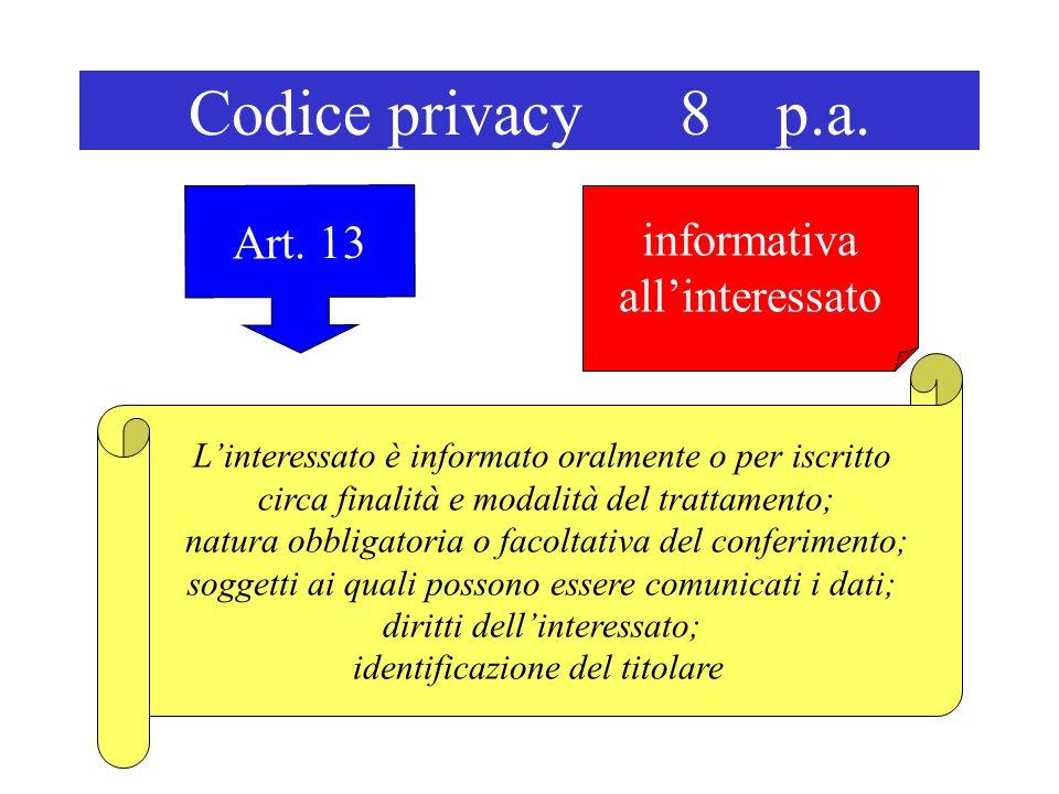 Codice privacy 8 p.a. Art. 13 Linteressato è informato oralmente o per iscritto circa finalità e modalità del trattamento; natura obbligatoria o facol
