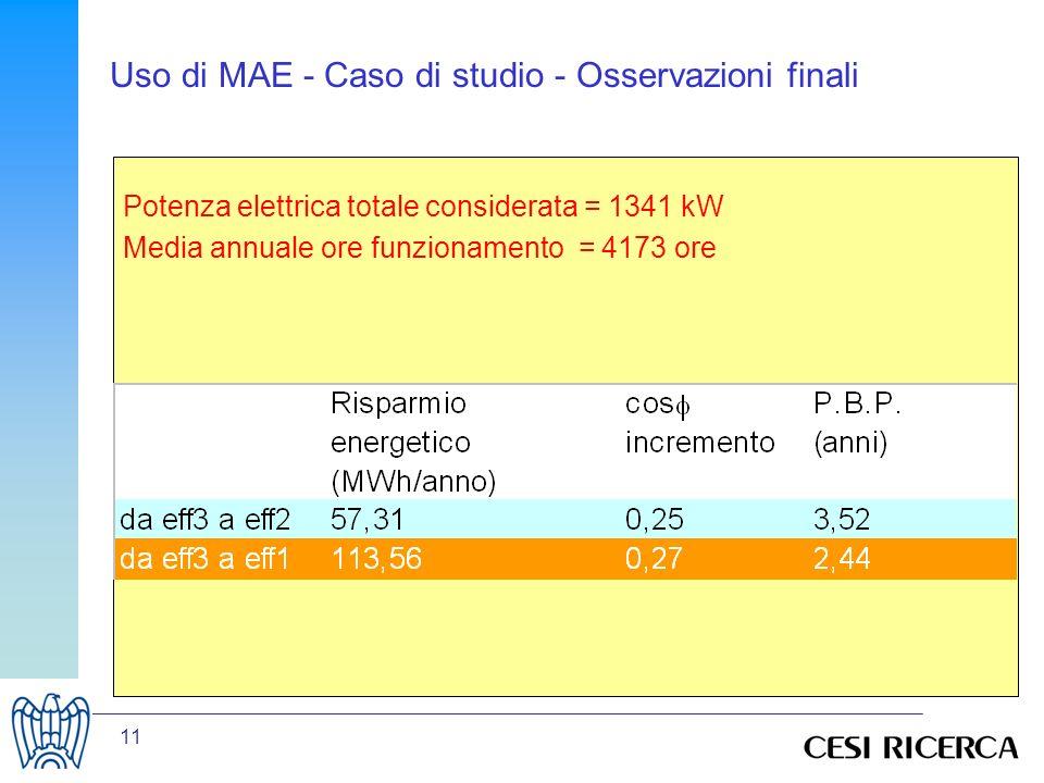 11 Uso di MAE - Caso di studio - Osservazioni finali Potenza elettrica totale considerata = 1341 kW Media annuale ore funzionamento = 4173 ore