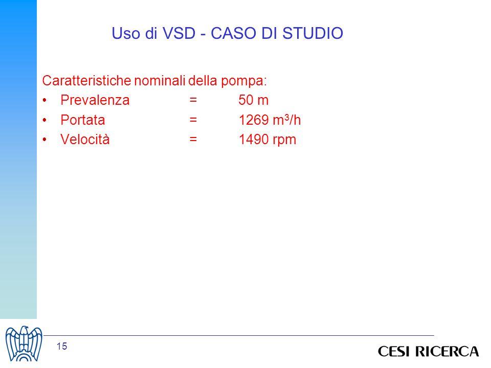 15 Caratteristiche nominali della pompa: Prevalenza=50 m Portata=1269 m 3 /h Velocità=1490 rpm Uso di VSD - CASO DI STUDIO