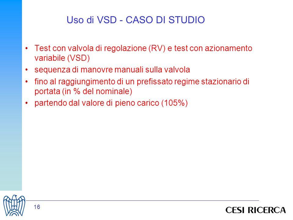 16 Test con valvola di regolazione (RV) e test con azionamento variabile (VSD) sequenza di manovre manuali sulla valvola fino al raggiungimento di un