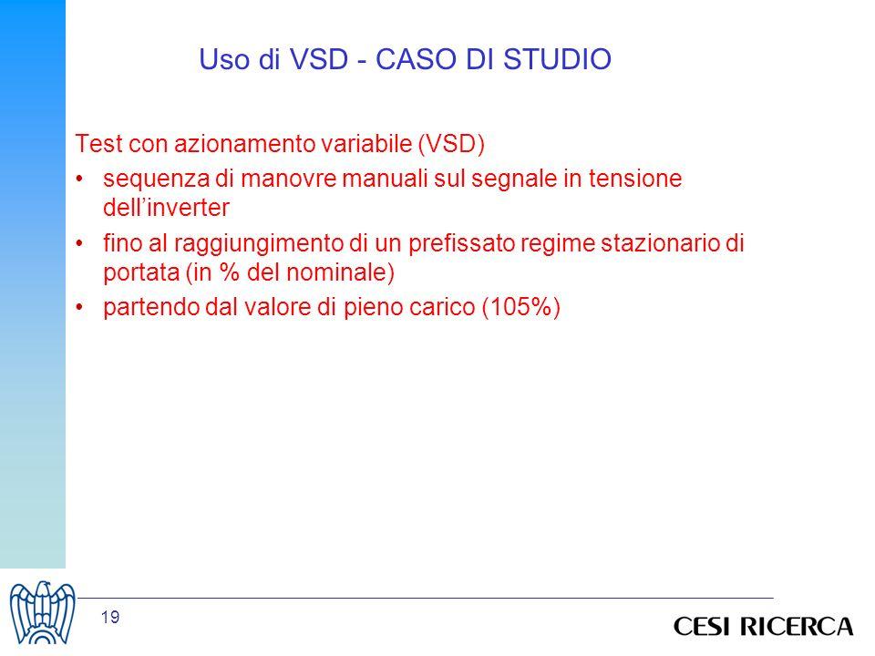 19 Test con azionamento variabile (VSD) sequenza di manovre manuali sul segnale in tensione dellinverter fino al raggiungimento di un prefissato regim
