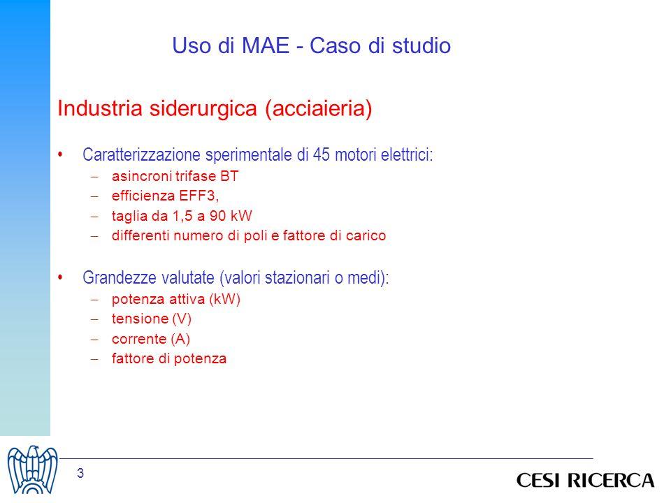 14 Uso di VSD - CASO DI STUDIO Caratteristiche nominali del motore elettrico: Frequenza=50 Hz Tensione=500 V Corrente=355 A Potenza attiva=250 kW Velocità=1475 rpm Fattore di potenza=0.87