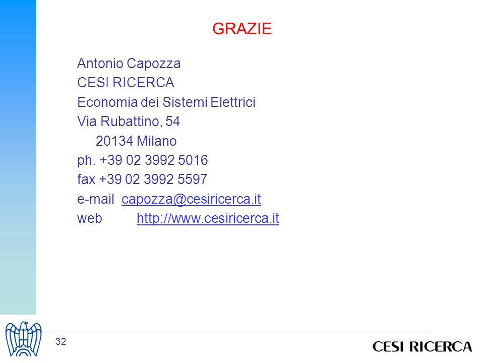 32 GRAZIE Antonio Capozza CESI RICERCA Economia dei Sistemi Elettrici Via Rubattino, 54 20134 Milano ph. +39 02 3992 5016 fax +39 02 3992 5597 e-mail