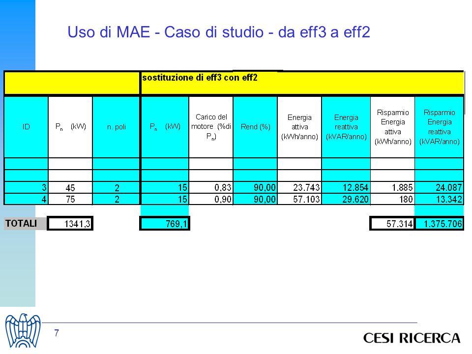 18 Uso di VSD - CASO DI STUDIO - RV test