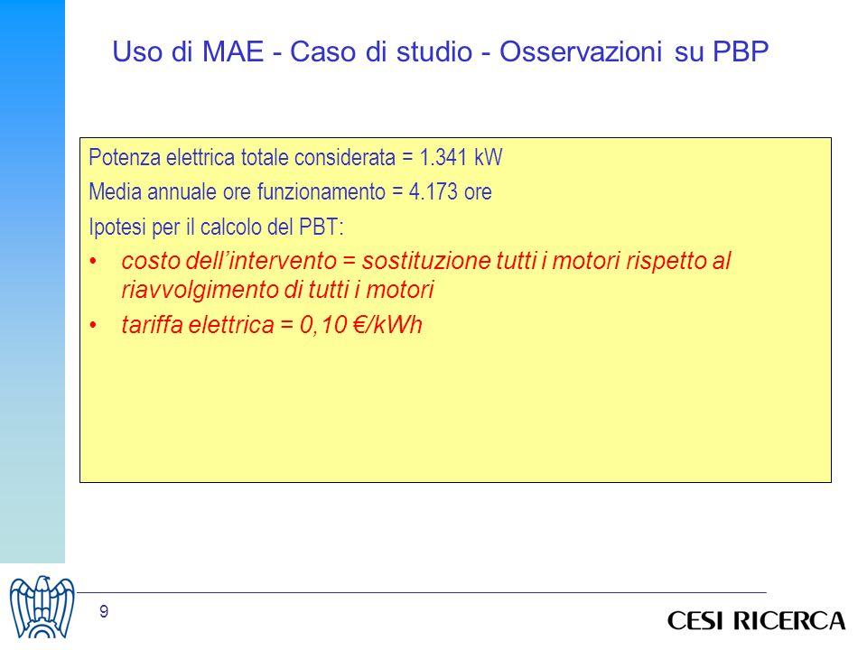 9 Uso di MAE - Caso di studio - Osservazioni su PBP Potenza elettrica totale considerata = 1.341 kW Media annuale ore funzionamento = 4.173 ore Ipotes
