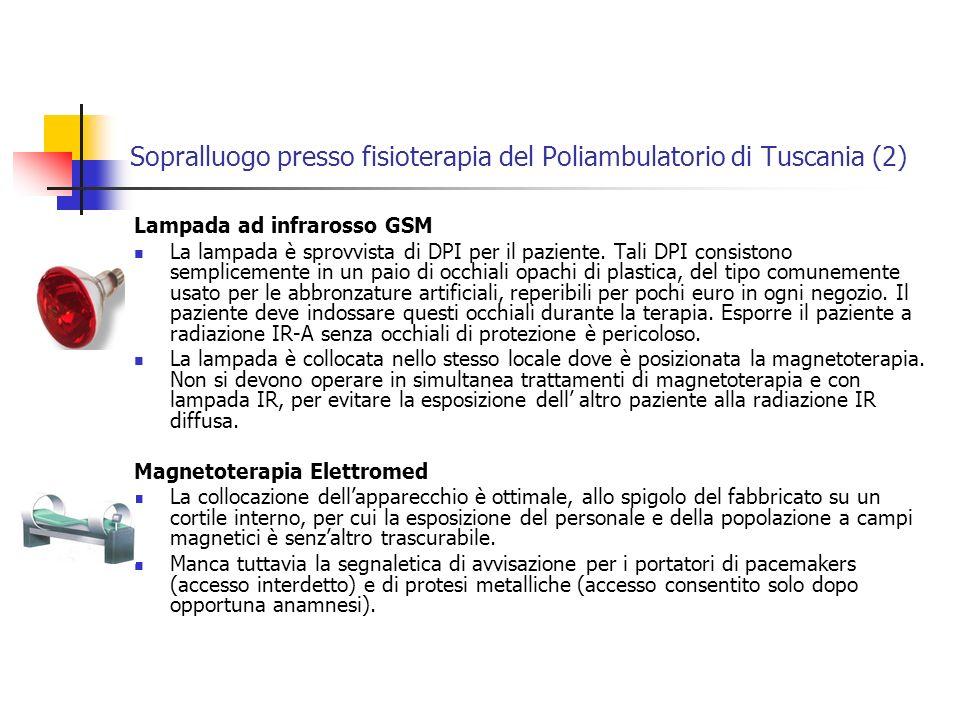 Sopralluogo presso fisioterapia del Poliambulatorio di Tuscania (2) Lampada ad infrarosso GSM La lampada è sprovvista di DPI per il paziente.