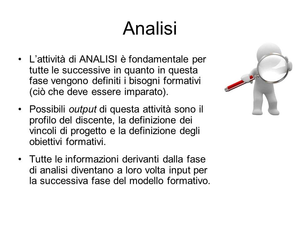 Analisi Lattività di ANALISI è fondamentale per tutte le successive in quanto in questa fase vengono definiti i bisogni formativi (ciò che deve essere