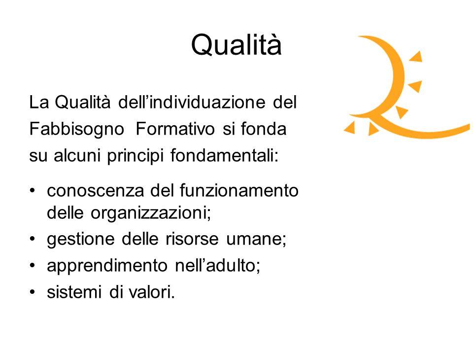 Qualità La Qualità dellindividuazione del Fabbisogno Formativo si fonda su alcuni principi fondamentali: conoscenza del funzionamento delle organizzaz