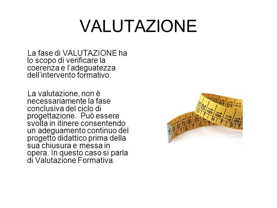 VALUTAZIONE La fase di VALUTAZIONE ha lo scopo di verificare la coerenza e ladeguatezza dellintervento formativo. La valutazione, non è necessariament