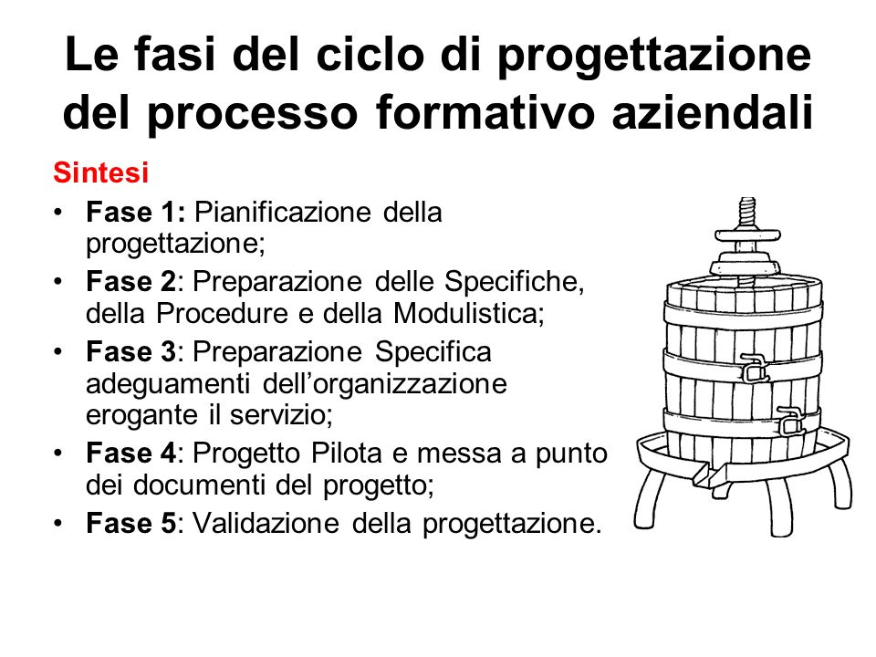 Le fasi del ciclo di progettazione del processo formativo aziendali Sintesi Fase 1: Pianificazione della progettazione; Fase 2: Preparazione delle Spe