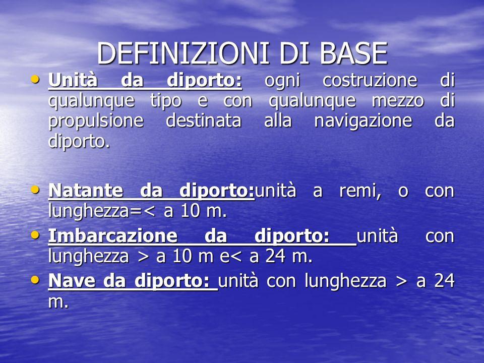 DEFINIZIONI DI BASE Unità da diporto: ogni costruzione di qualunque tipo e con qualunque mezzo di propulsione destinata alla navigazione da diporto.