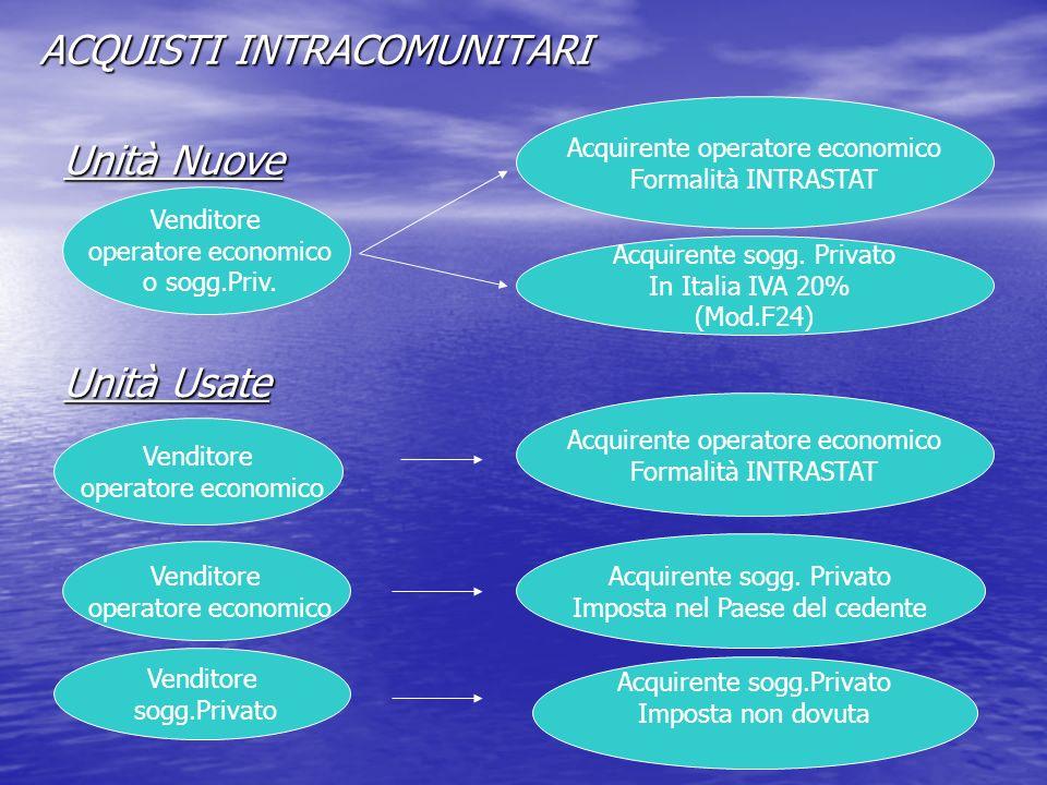 ACQUISTI INTRACOMUNITARI Unità Nuove Unità Usate Venditore operatore economico o sogg.Priv. Venditore operatore economico Acquirente operatore economi