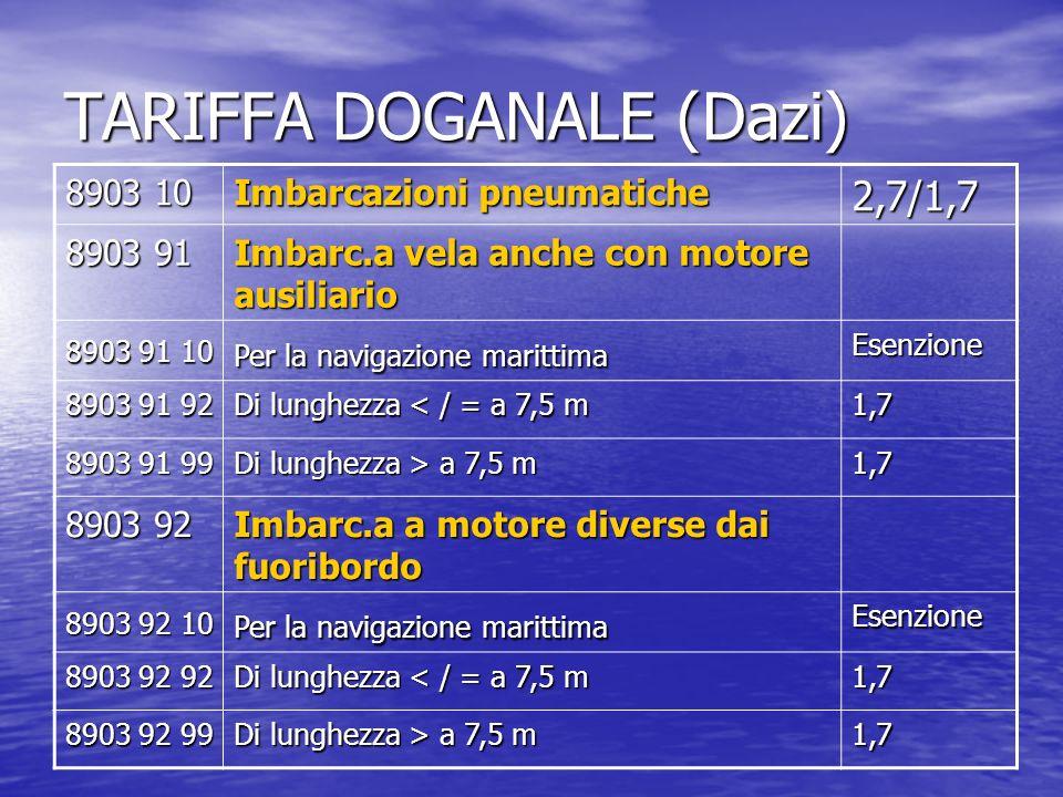 TARIFFA DOGANALE (Dazi) 8903 10 Imbarcazioni pneumatiche 2,7/1,7 8903 91 Imbarc.a vela anche con motore ausiliario 8903 91 10 Per la navigazione marit