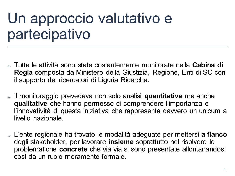 Un approccio valutativo e partecipativo Tutte le attività sono state costantemente monitorate nella Cabina di Regia composta da Ministero della Giustizia, Regione, Enti di SC con il supporto dei ricercatori di Liguria Ricerche.
