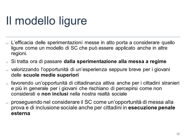 Il modello ligure Lefficacia delle sperimentazioni messe in atto porta a considerare quello ligure come un modello di SC che può essere applicato anche in altre regioni.